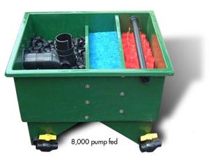 KF8000 Pump Fed Model